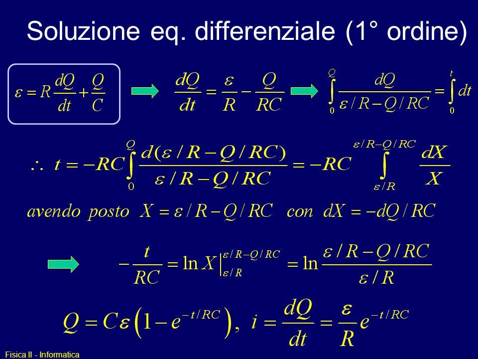 Soluzione eq. differenziale (1° ordine)