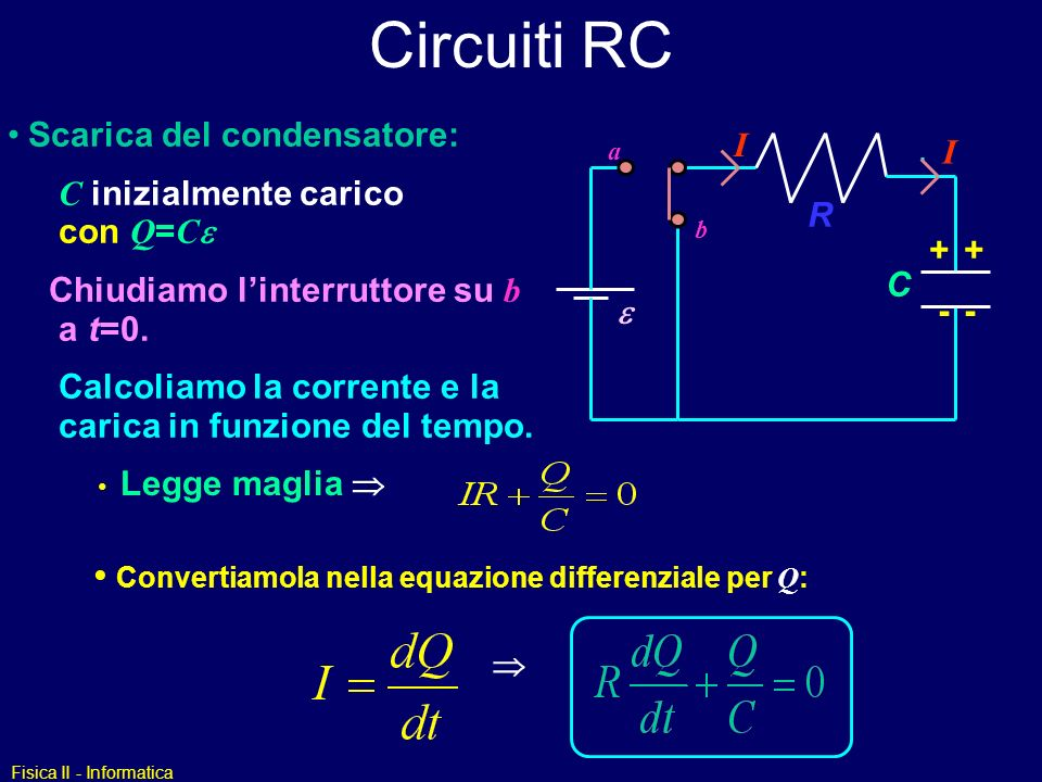 Circuiti RC Scarica del condensatore: I C inizialmente carico con Q=Ce