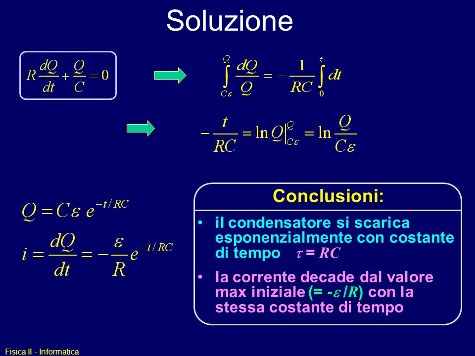 Soluzione Conclusioni: