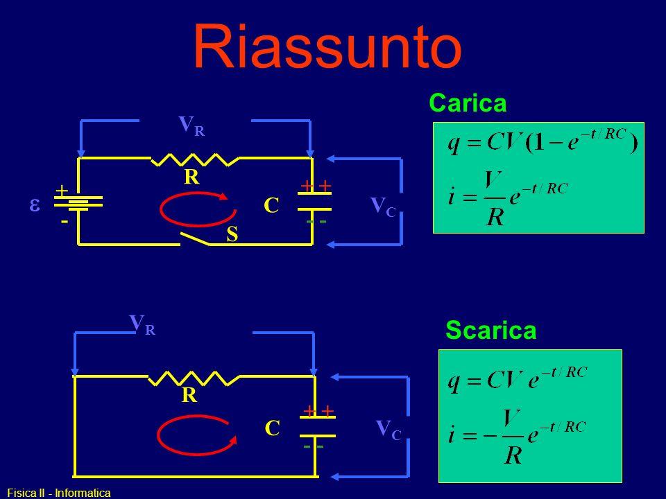 Riassunto Carica  Scarica R C S VC VR + - + + - - VR R C VC + + - -