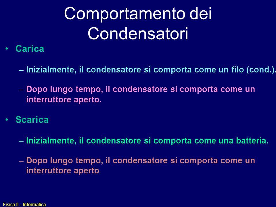 Comportamento dei Condensatori