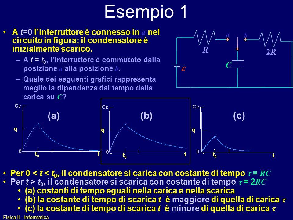 Esempio 1 (a) (b) (c) R 2R C e