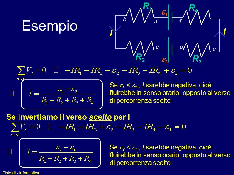 Esempio R1 R4 e1 I R2 e2 R3 Þ Þ Se invertiamo il verso scelto per I Þ