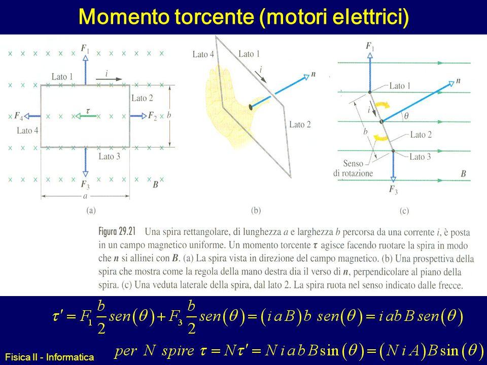Momento torcente (motori elettrici)