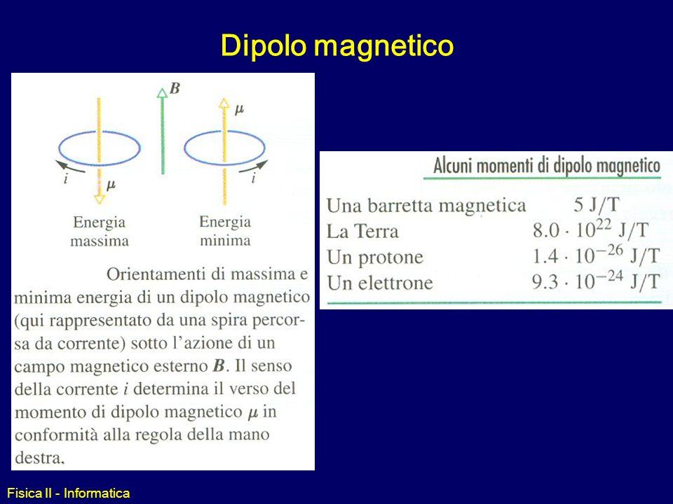 Dipolo magnetico Fisica II - Informatica