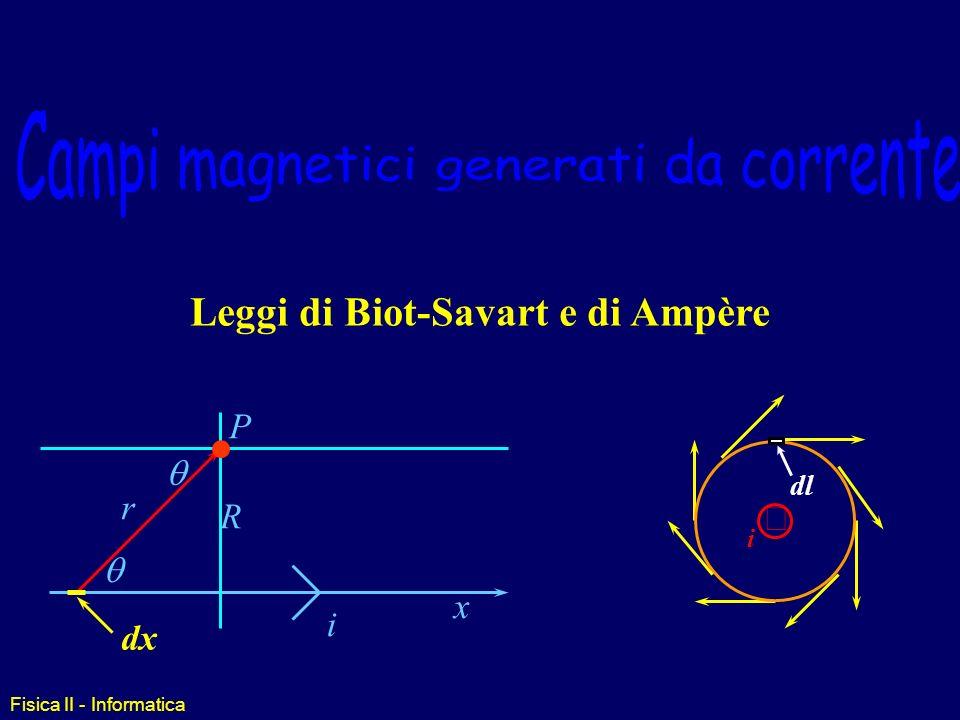 Leggi di Biot-Savart e di Ampère
