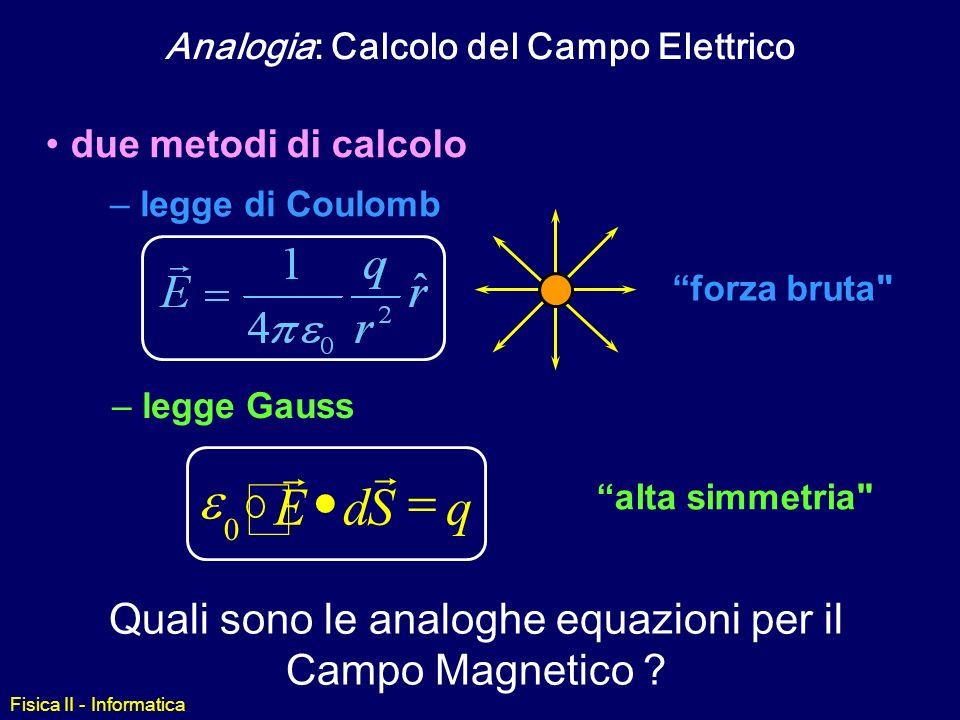 Analogia: Calcolo del Campo Elettrico