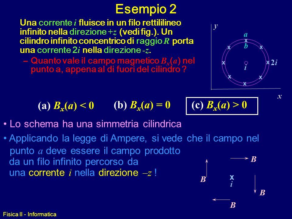 Esempio 2 (a) Bx(a) < 0 (b) Bx(a) = 0 (c) Bx(a) > 0