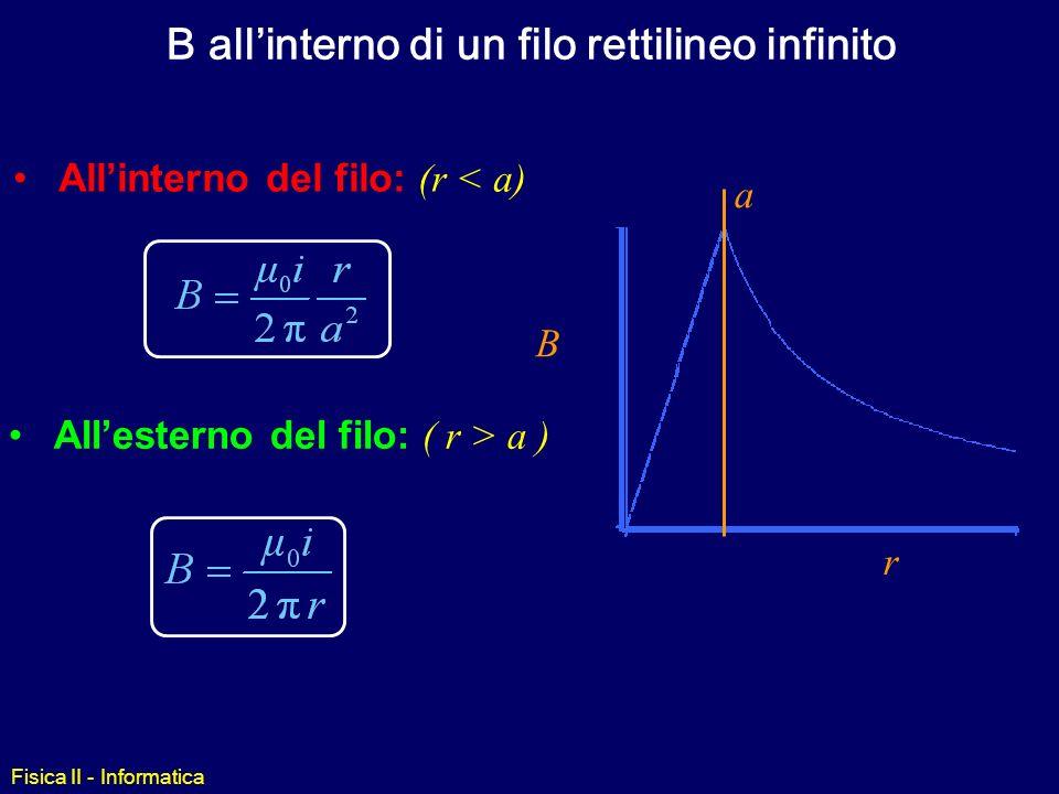 B all'interno di un filo rettilineo infinito