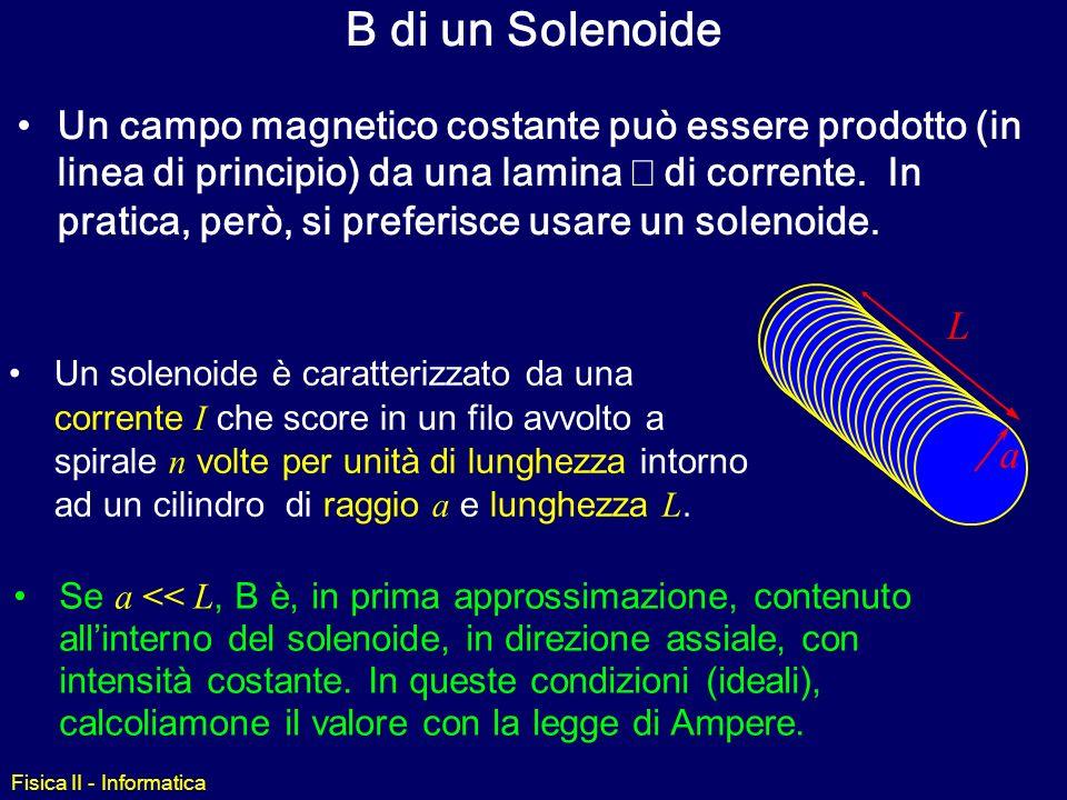 B di un Solenoide