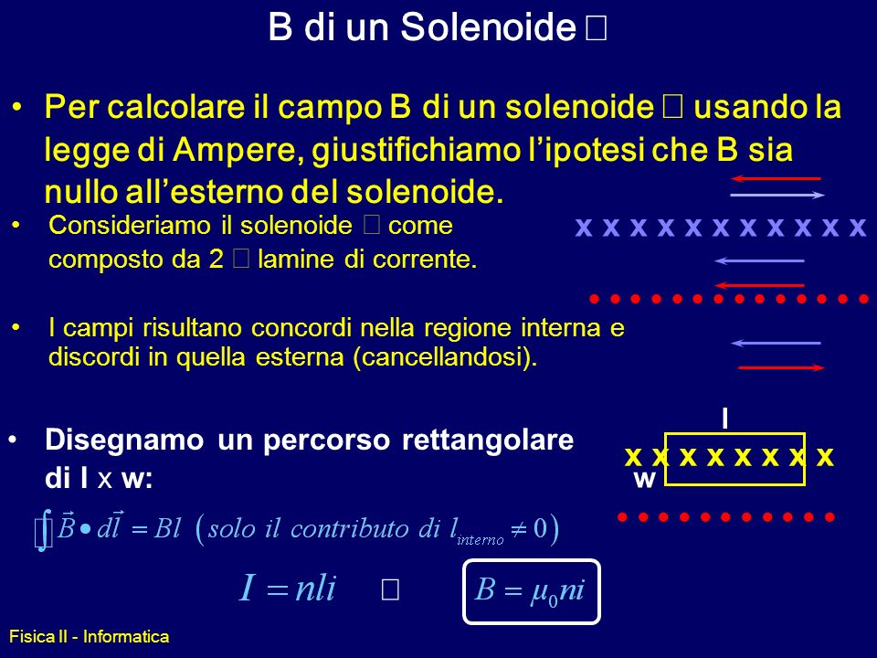 B di un Solenoide ¥