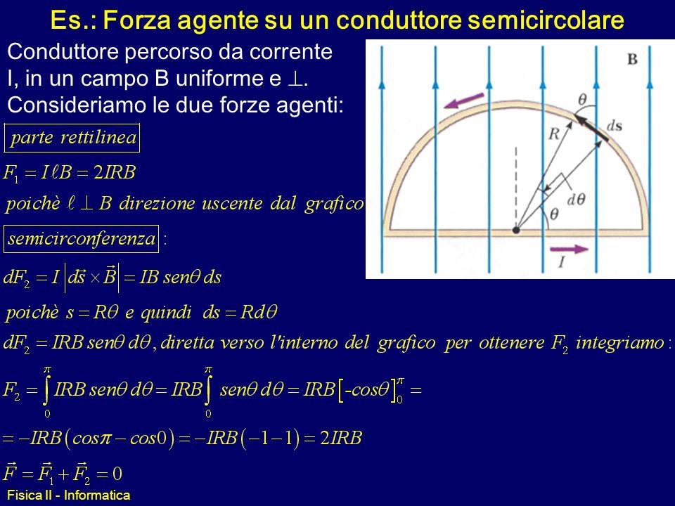 Es.: Forza agente su un conduttore semicircolare