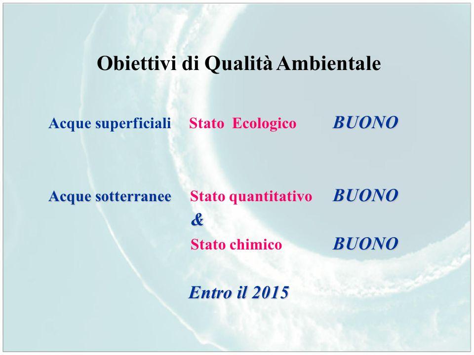 Obiettivi di Qualità Ambientale