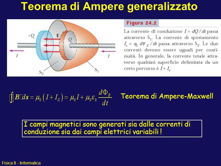 Teorema di Ampere generalizzato