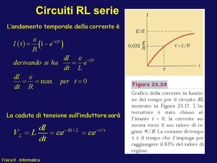 Circuiti RL serie L'andamento temporale della corrente è
