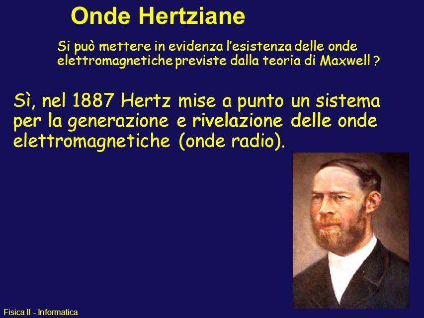 Onde Hertziane Si può mettere in evidenza l'esistenza delle onde elettromagnetiche previste dalla teoria di Maxwell
