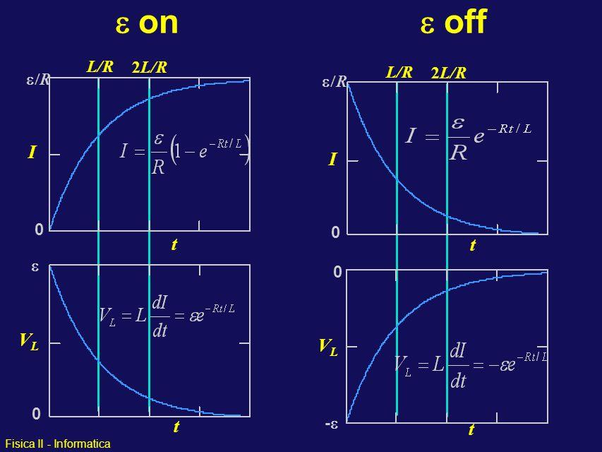 e on e off L/R 2L/R L/R 2L/R e/R e/R I I t t e VL VL t -e t