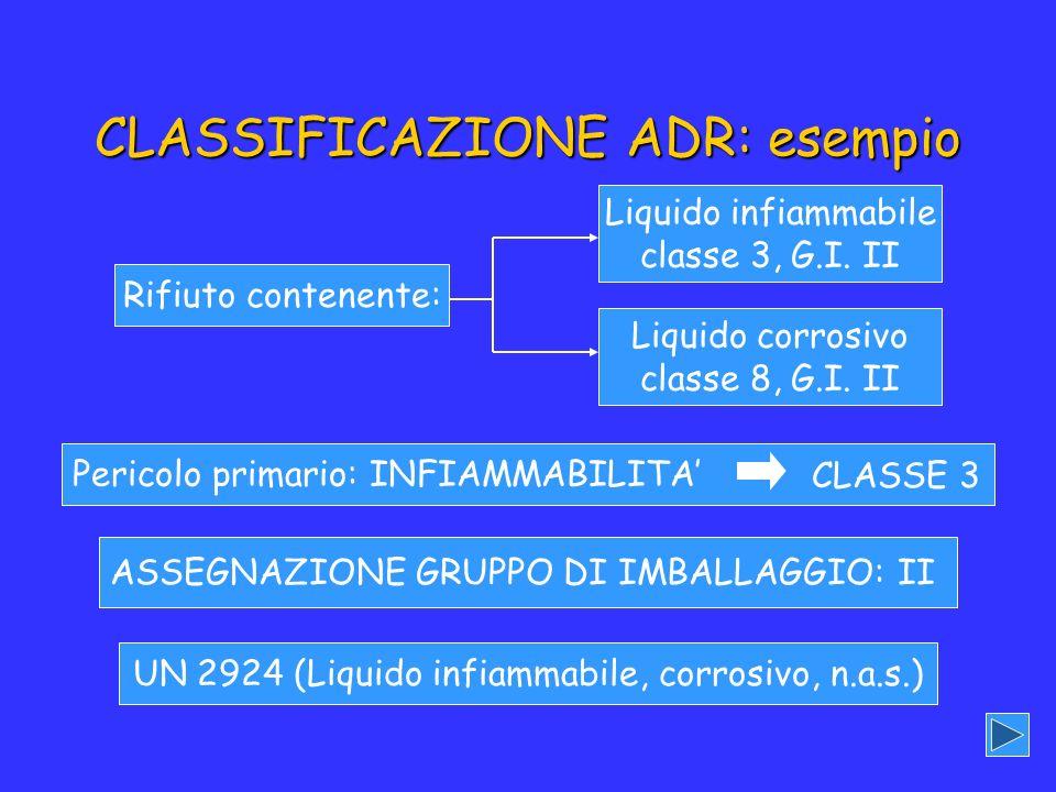 CLASSIFICAZIONE ADR: esempio