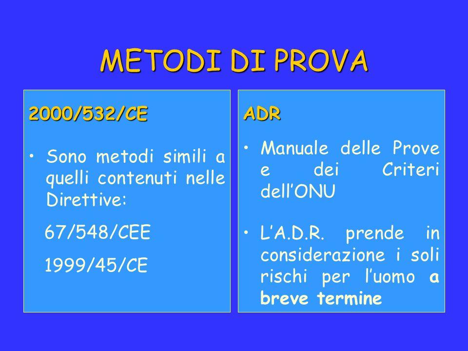 METODI DI PROVA 2000/532/CE. Sono metodi simili a quelli contenuti nelle Direttive: 67/548/CEE. 1999/45/CE.