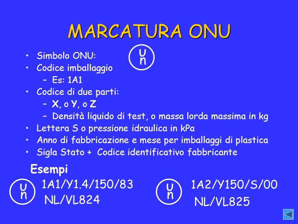 MARCATURA ONU n 1A2/Y150/S/00 n n Esempi NL/VL824 NL/VL825 U
