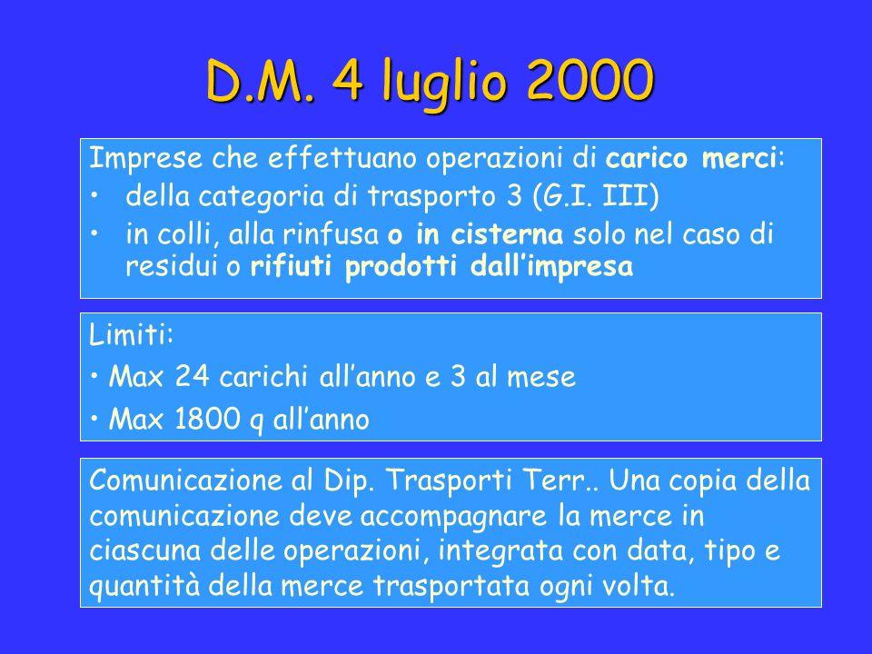 D.M. 4 luglio 2000 Imprese che effettuano operazioni di carico merci: