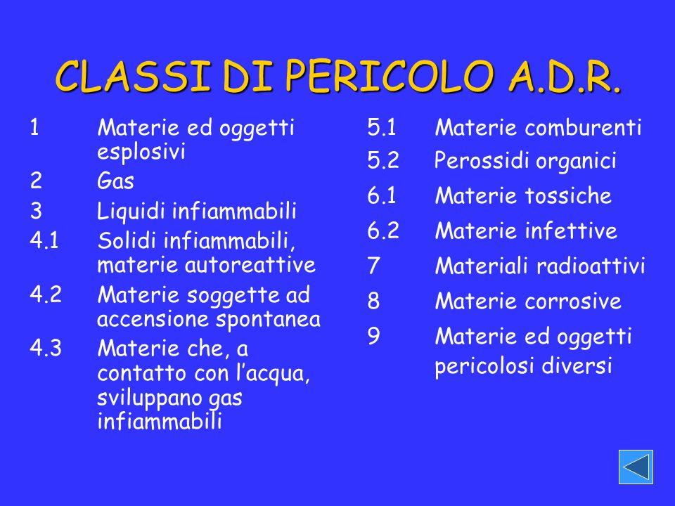 CLASSI DI PERICOLO A.D.R. 1 Materie ed oggetti esplosivi 2 Gas