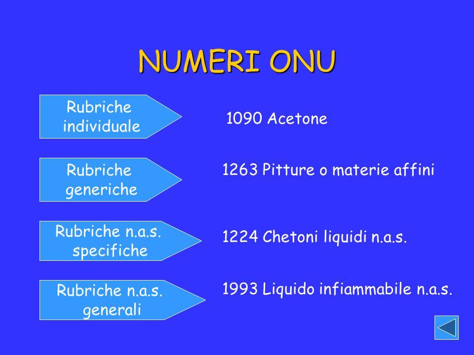 NUMERI ONU Rubriche individuale 1090 Acetone Rubriche generiche
