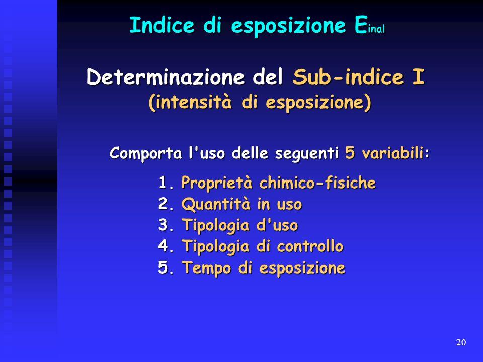 Determinazione del Sub-indice I (intensità di esposizione)