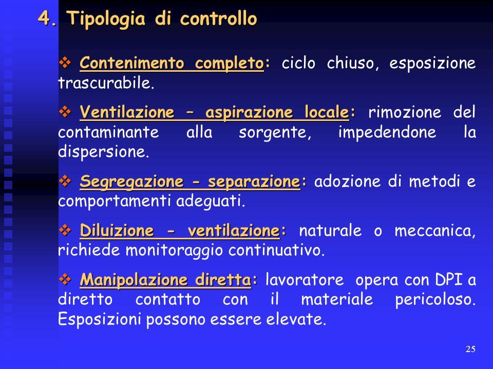 4. Tipologia di controllo