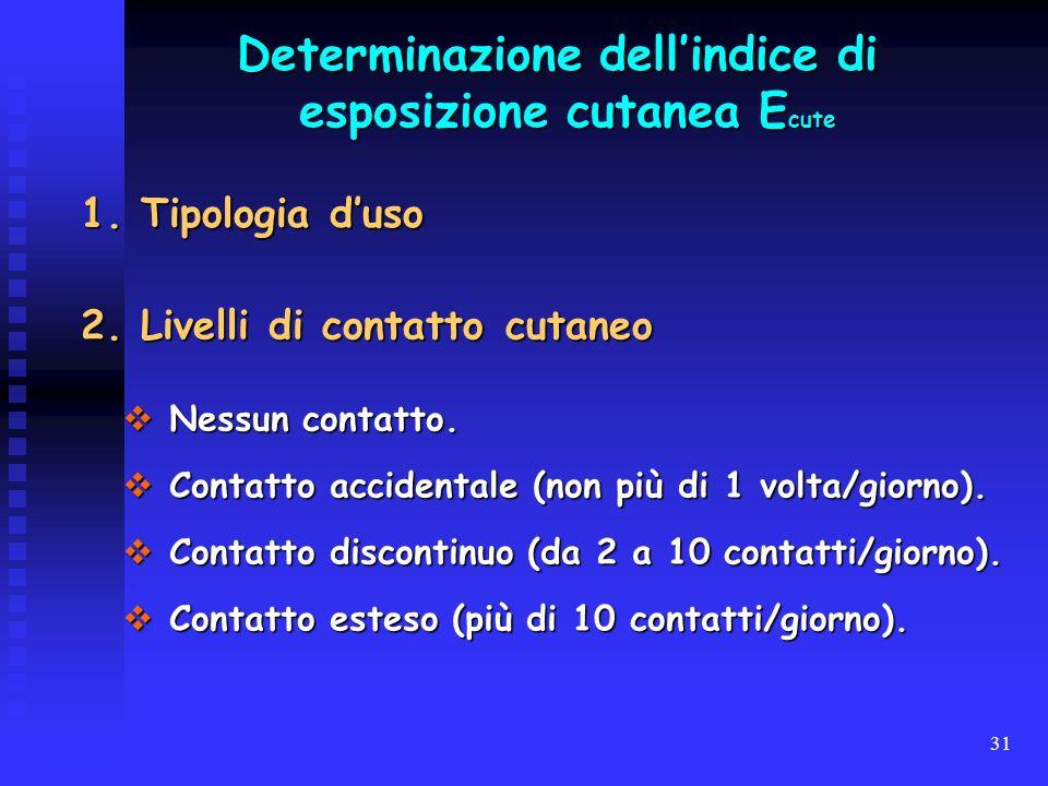Determinazione dell'indice di esposizione cutanea Ecute