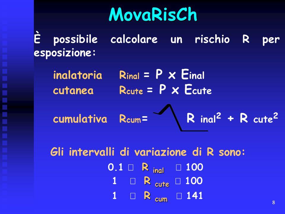 MovaRisCh È possibile calcolare un rischio R per esposizione: