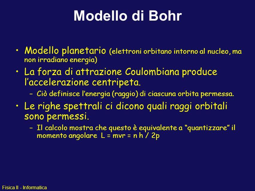 Modello di Bohr Modello planetario (elettroni orbitano intorno al nucleo, ma non irradiano energia)