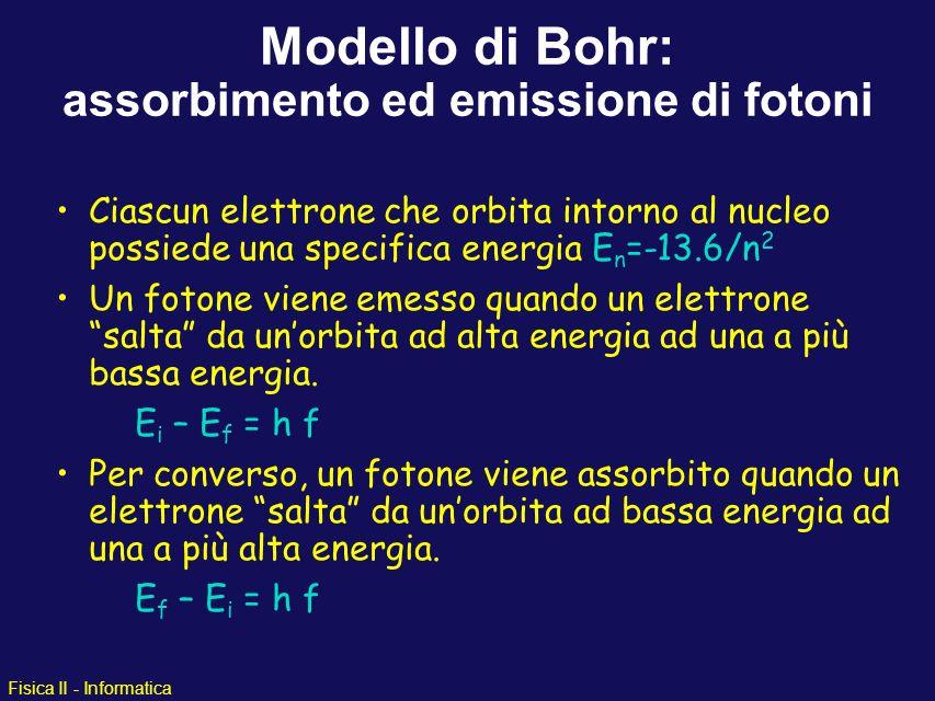 Modello di Bohr: assorbimento ed emissione di fotoni