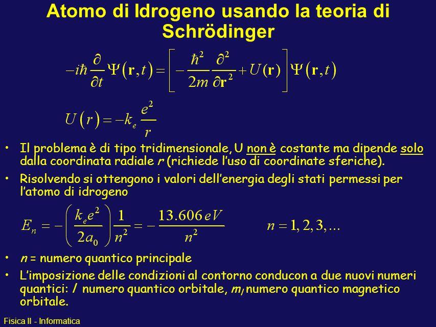 Atomo di Idrogeno usando la teoria di Schrödinger