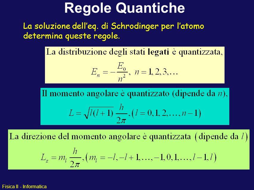 Regole Quantiche La soluzione dell'eq. di Schrodinger per l'atomo determina queste regole.