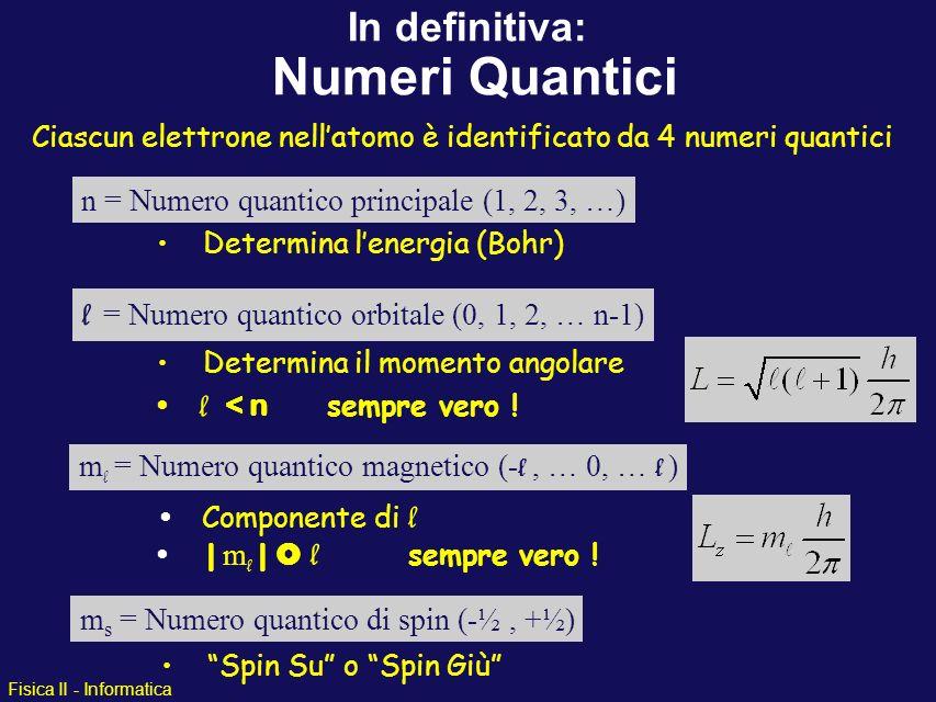 In definitiva: Numeri Quantici