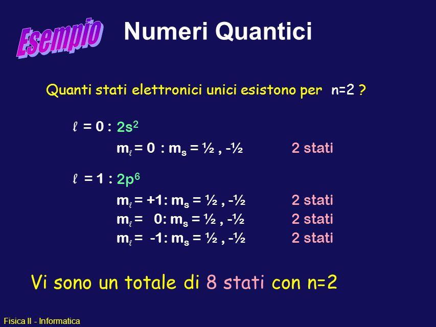 Esempio Numeri Quantici Vi sono un totale di 8 stati con n=2 l = 0 :