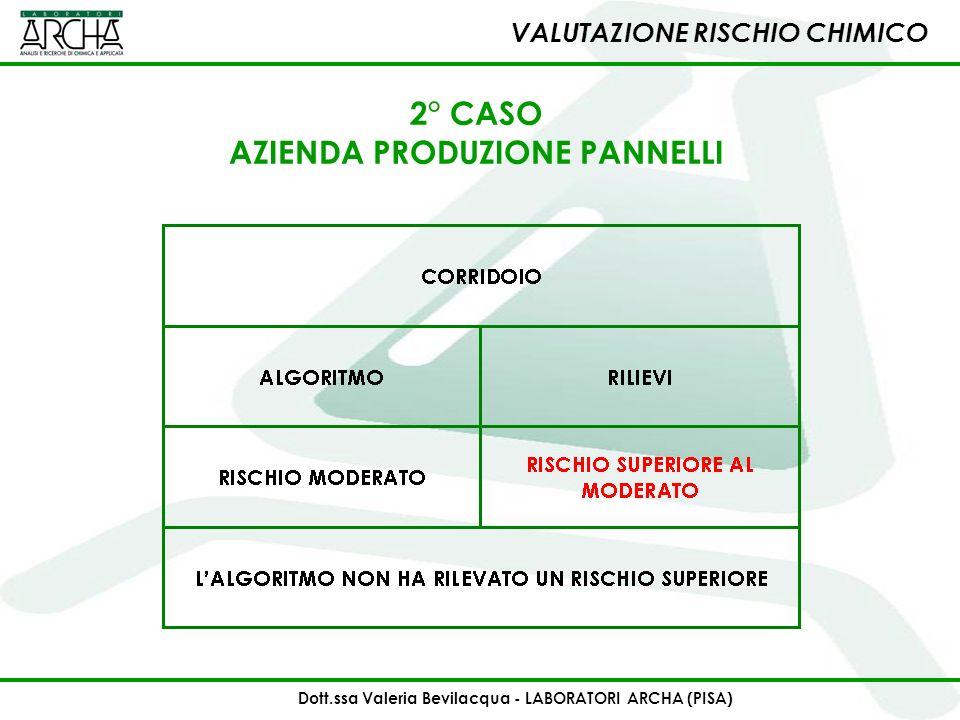 VALUTAZIONE RISCHIO CHIMICO