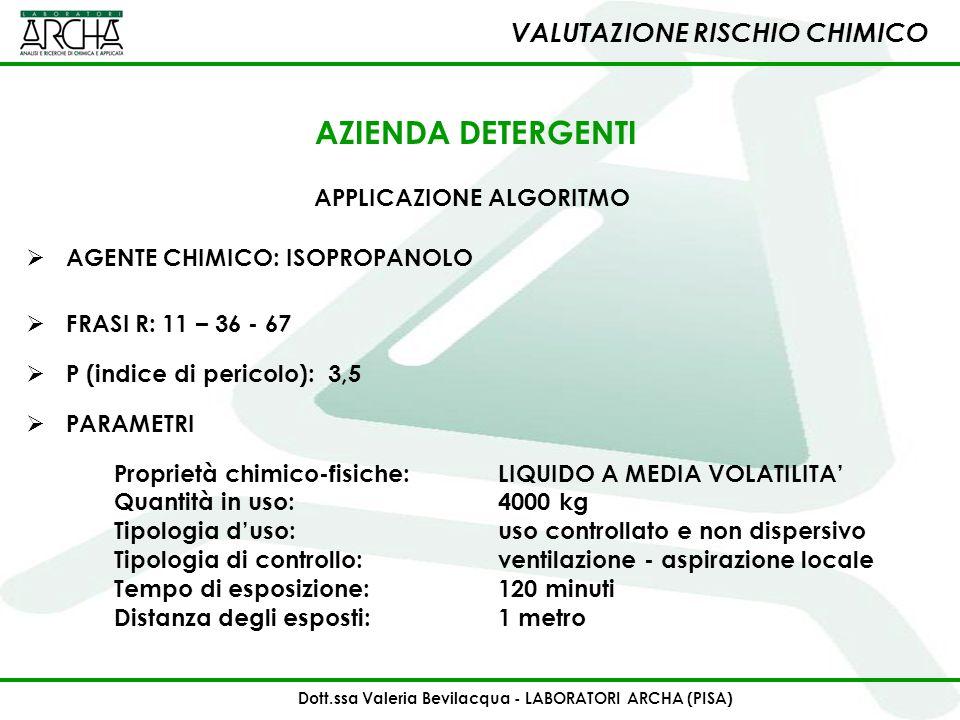 VALUTAZIONE RISCHIO CHIMICO APPLICAZIONE ALGORITMO
