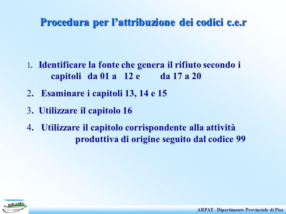 Procedura per l'attribuzione dei codici c.e.r