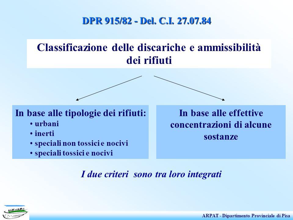 Classificazione delle discariche e ammissibilità dei rifiuti