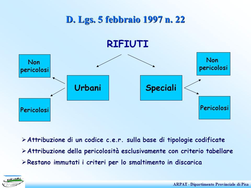 D. Lgs. 5 febbraio 1997 n. 22 RIFIUTI Urbani Speciali Non Non
