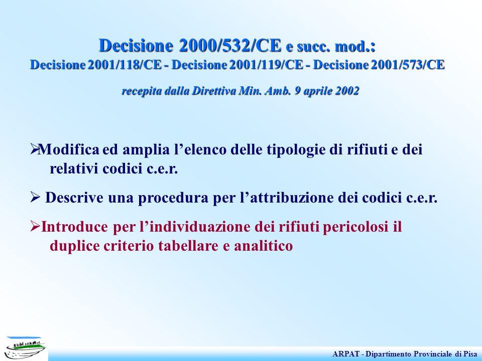 Decisione 2000/532/CE e succ. mod