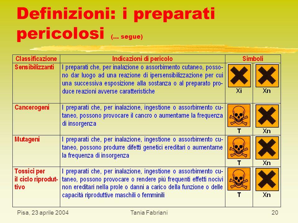 Definizioni: i preparati pericolosi (… segue)