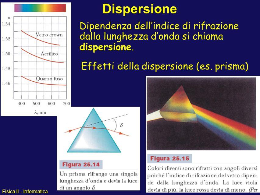 Dispersione Dipendenza dell'indice di rifrazione dalla lunghezza d'onda si chiama dispersione. Effetti della dispersione (es. prisma)