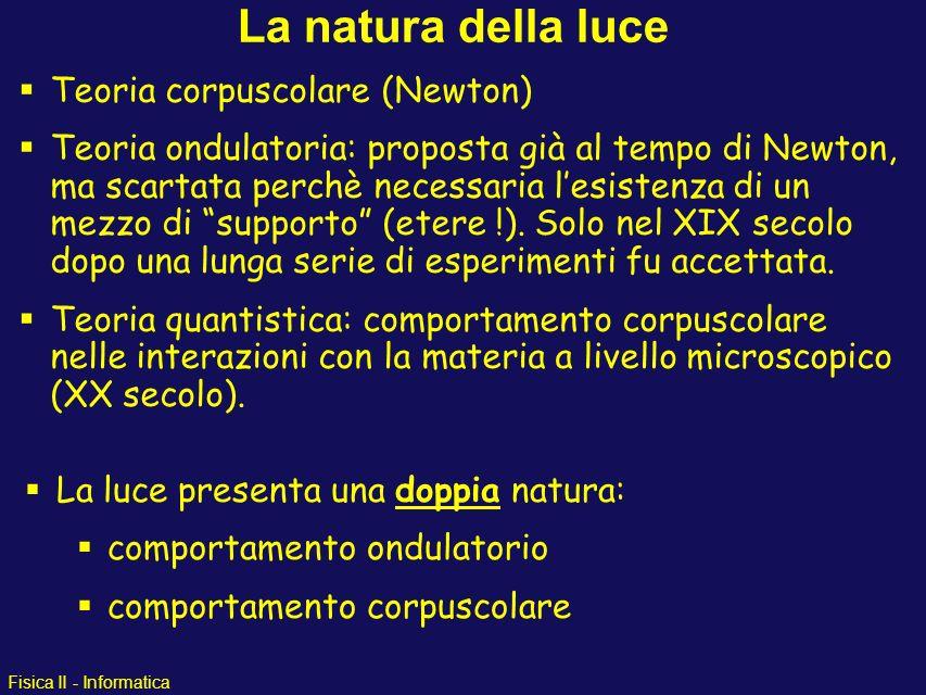 La natura della luce Teoria corpuscolare (Newton)
