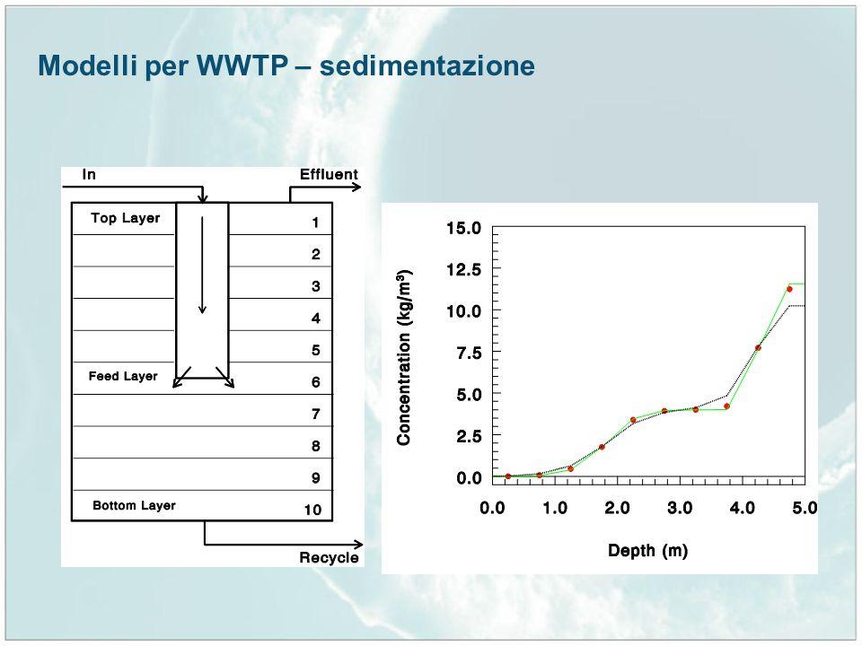 Modelli per WWTP – sedimentazione