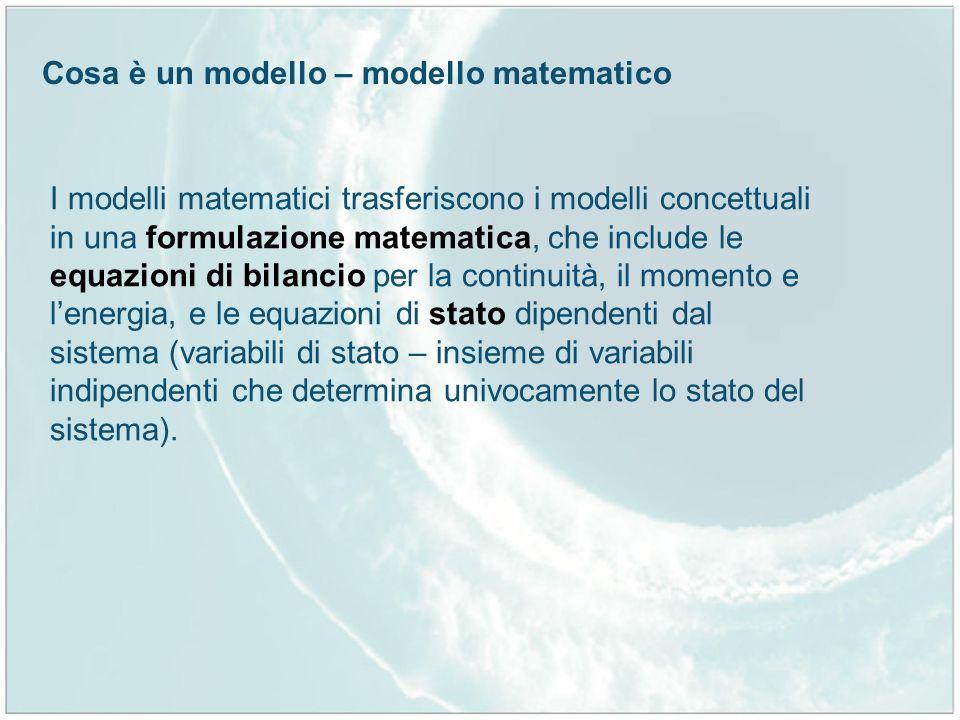 Cosa è un modello – modello matematico
