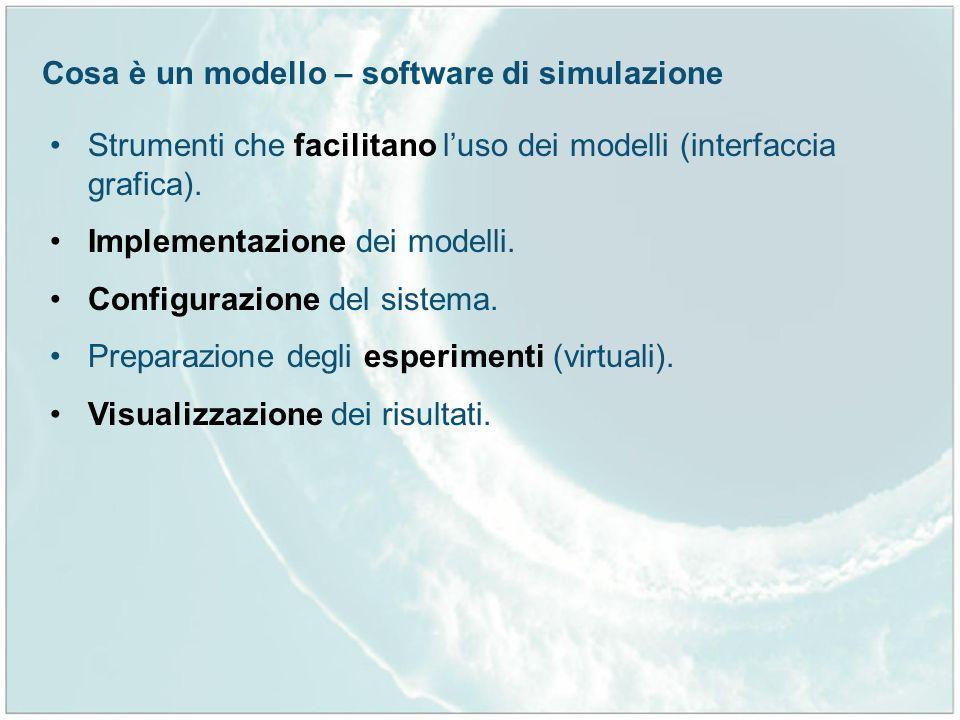 Cosa è un modello – software di simulazione