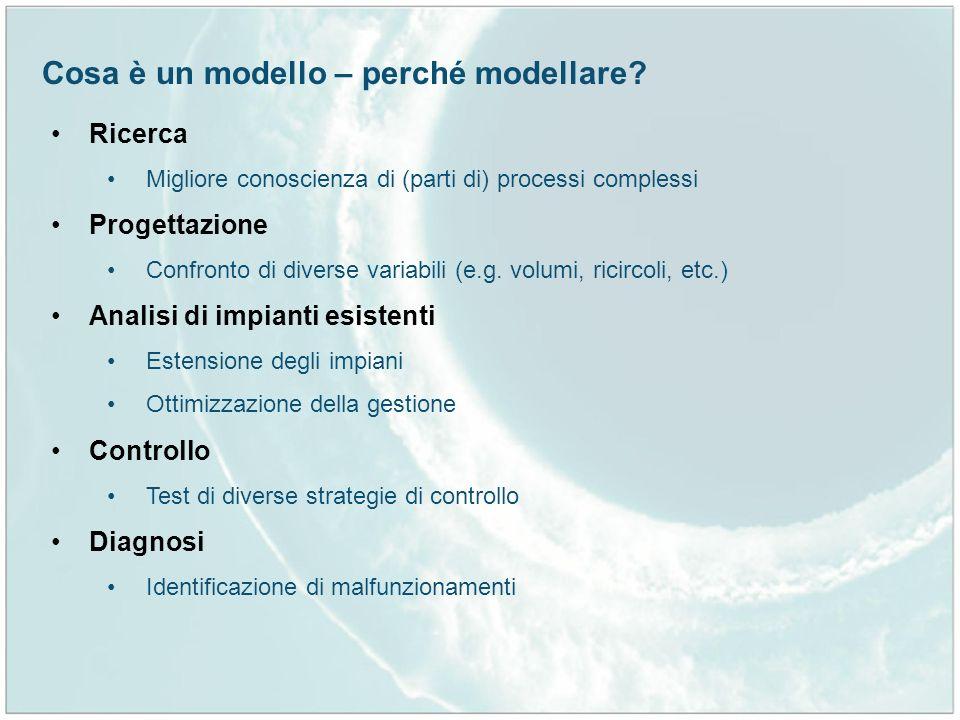 Cosa è un modello – perché modellare